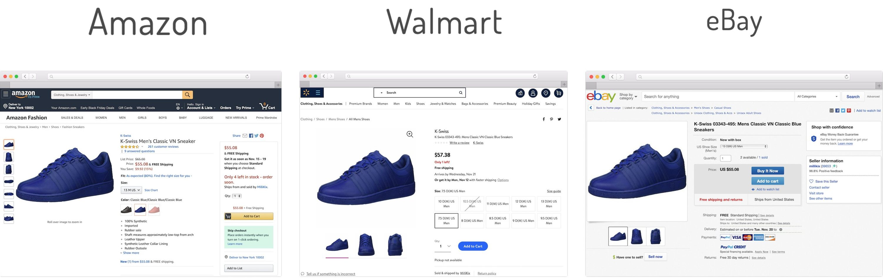 Amazon Walmart eBay marketplaces