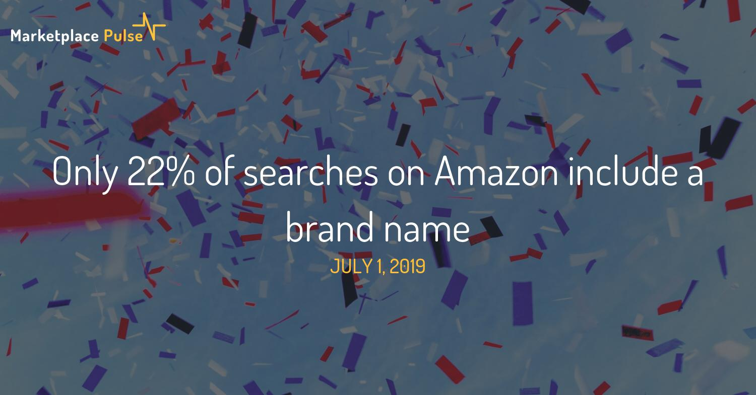 Only 22% of Searches on Amazon Include a Brand Name