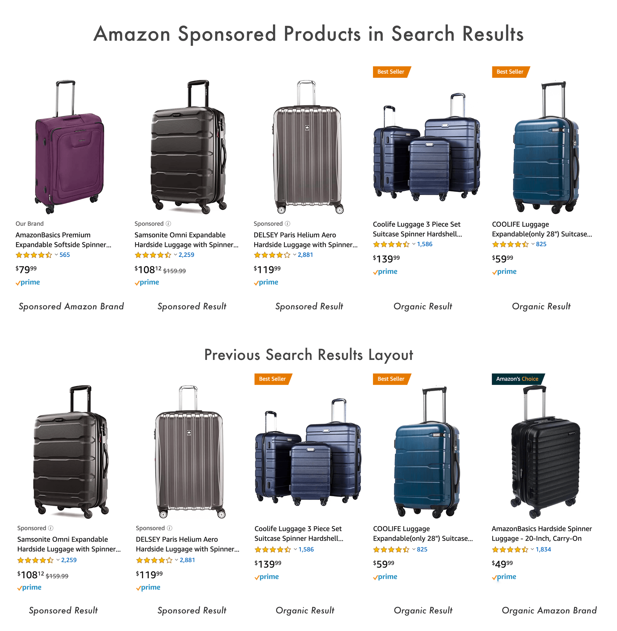 Amazon Sponsored Products in Search Results