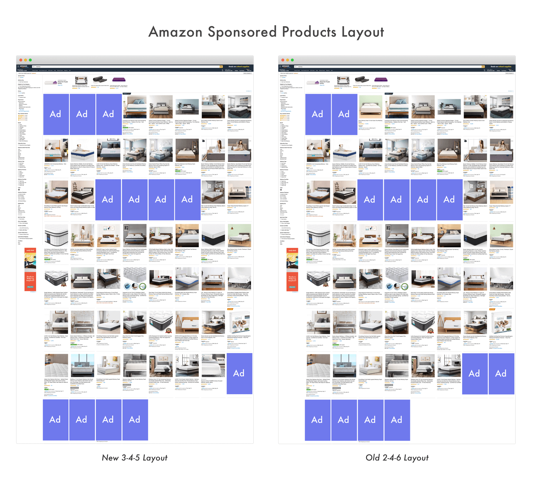 Amazon Sponsored Products Layout
