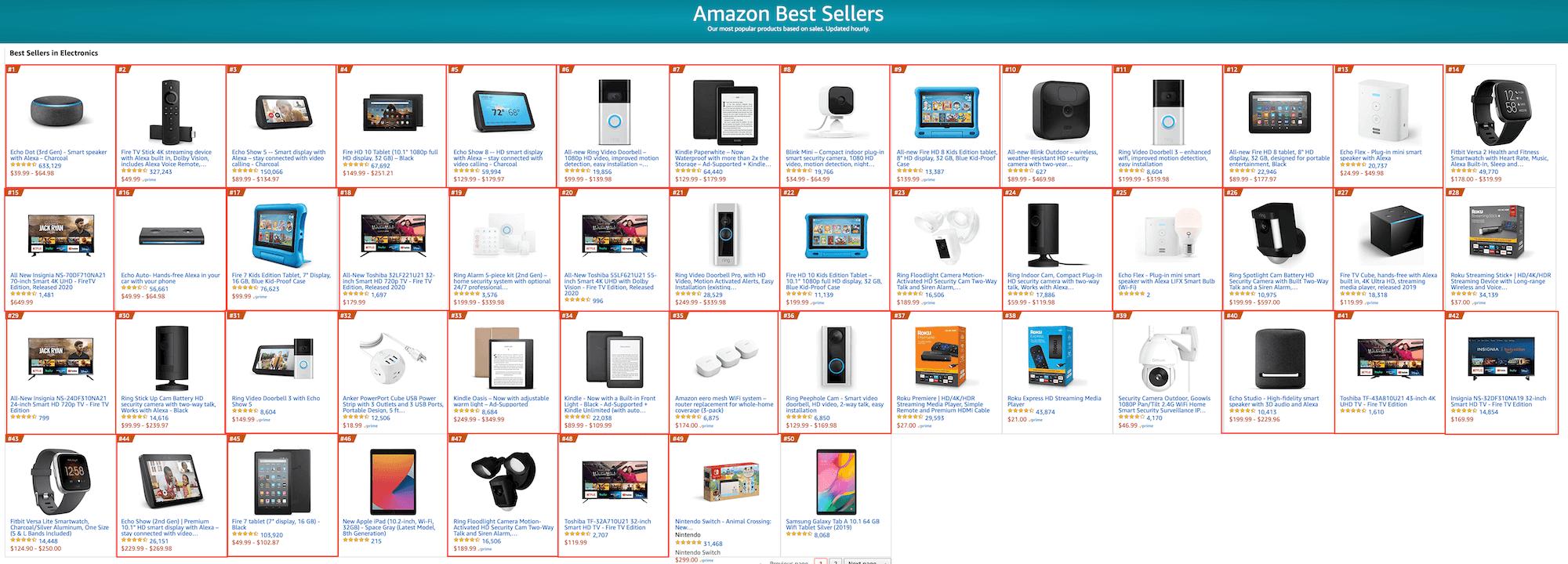 Appareils Amazon dans la catégorie Électronique pendant Prime Day