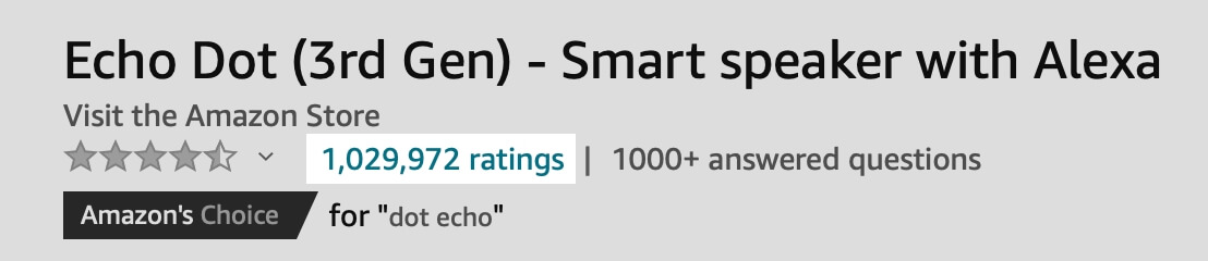 Amazon Echo Dot Ratings