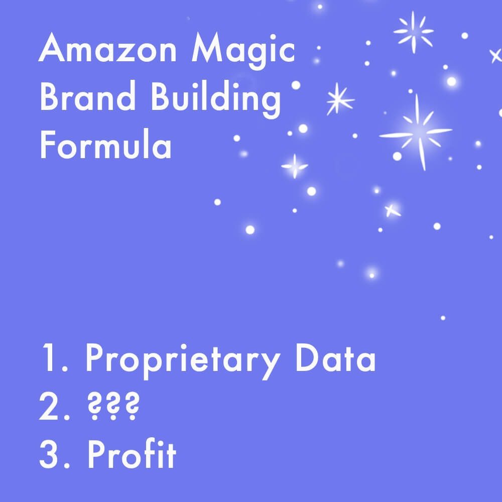 Amazon Magic Data