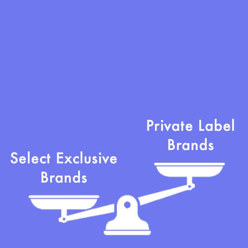 Private Label Brands vs Select Exclusive Brands